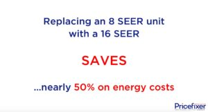 Saving money with your SEER rating